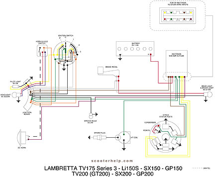 tank scooter wiring diagram    scooter    help gp 200     scooter    help gp 200