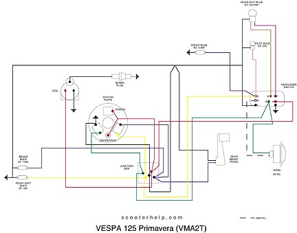 VMA2.icon Icon Fireplace Wiring Diagram on