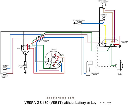 modern vespa will this wiring diagram work auto electrical wiring rh 6weeks co uk