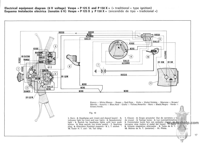 Schema elettrico in inglese