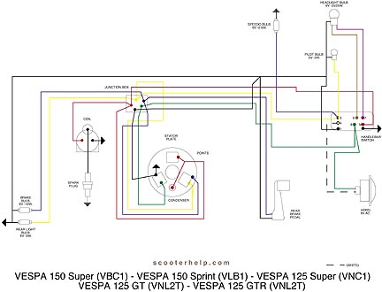 Wiring diagram vespa super wiring source scooter help 150 super vbc1t rh scooterhelp com wiring diagram vespa super 150 motor scooter wiring diagrams asfbconference2016 Image collections