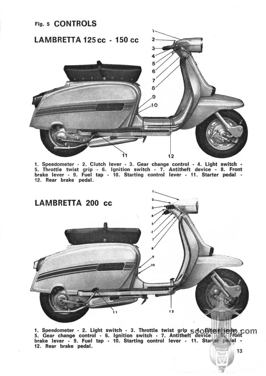 Lambretta Dl Owner U0026 39 S Manual