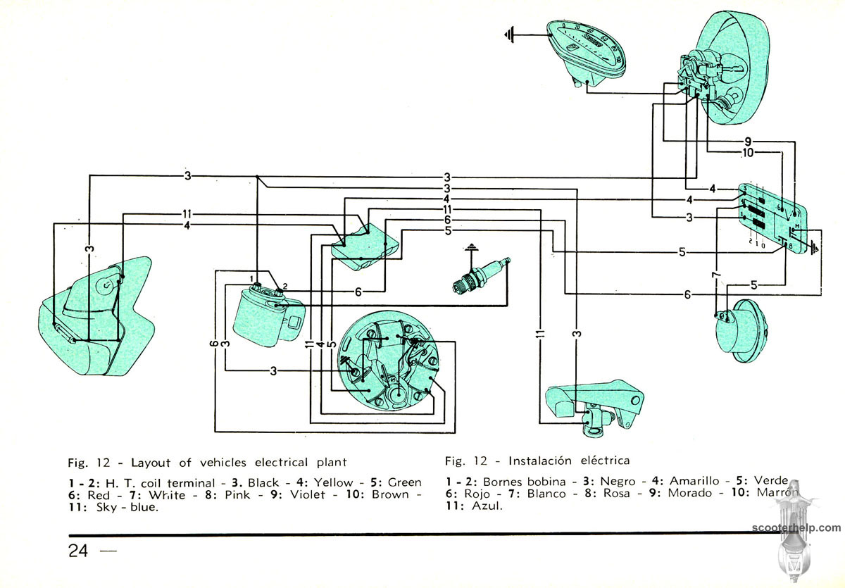 24 100 [ wiring diagram for vespa p200e ] pk factory repair manual lambretta headlight wiring diagram at aneh.co