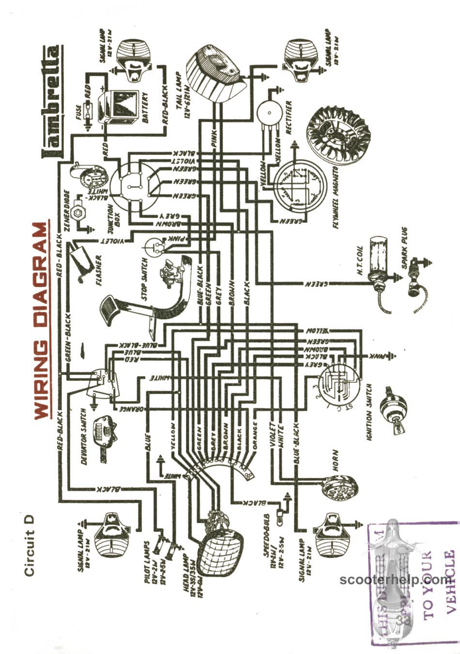 Vespa Wiring Diagram 1956 25 Images Razor 650 Electric Page33 Sil Lambretta Dl 200 Owners Manual Scooter Diagrams At