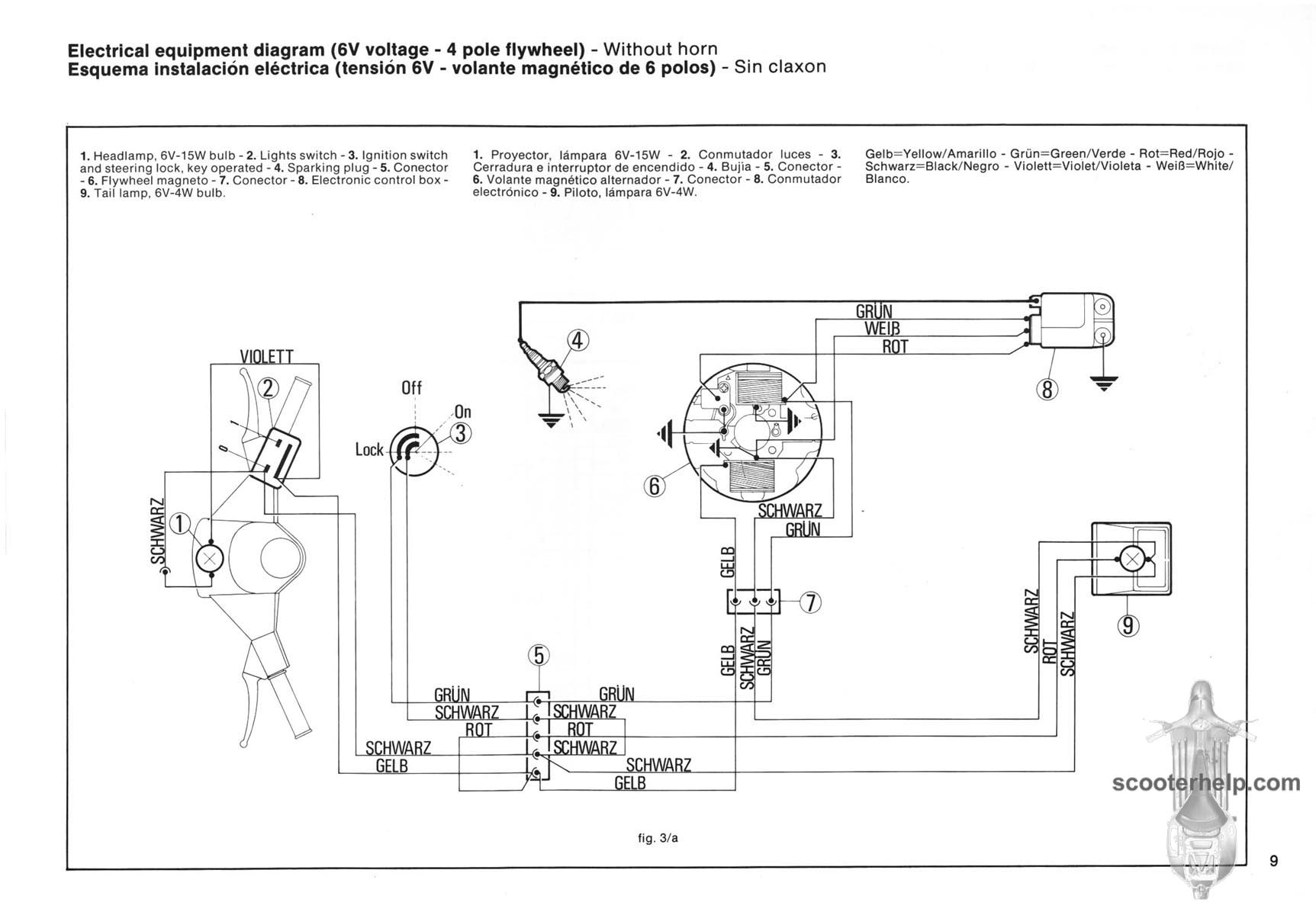 09 pk factory repair manual vespa p125x wiring diagram at fashall.co