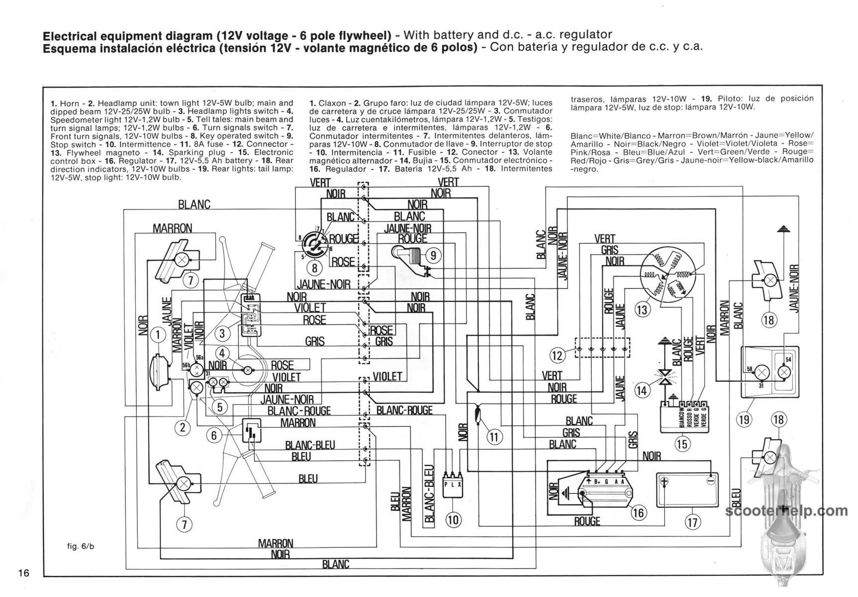 Schema Elettrico Et3 : Schema impianto elettrico best impianto elettrico beautiful