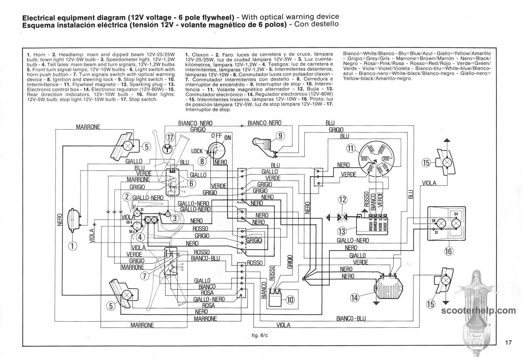 17 pk factory repair manual vespa p125x wiring diagram at aneh.co
